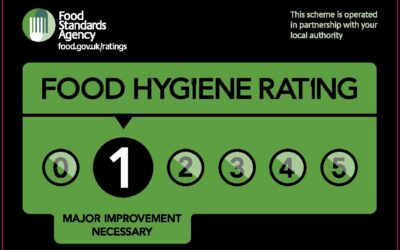 Five Common Mistakes That Can Lead to a Low Food Hygiene Rating